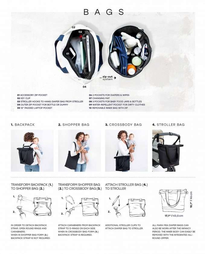 Mara Mea classic nappy bag explanation